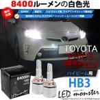 プリウス(ZVW30後期)LEDハイビームランプ LED MONSTER L4600 全光束4600ルーメン ホワイト6600K HB3(9005)