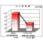 1年産 ひかるくん(無洗米)56  5kg入