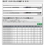 OGK 大阪漁具 インナーフレックス船 5:5 INF555036