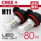 H11 LED フォグランプ ホワイト / 白 LED フォグライト CREE 80W