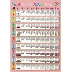 お風呂学習ポスター (九九・かけ算) 知育教材