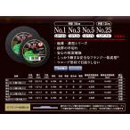 マキタ CL110DW/R 充電式クリーナー 10.8V内蔵式 【本州送料無料】
