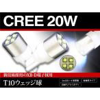 CREE XB-Dチップ搭載