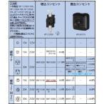 WF1415WK パナソニック 設備工事用配線器具  高容量埋込コンセント (ミルキーホワイト)