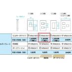 モダンプレート あすつく パナソニック WN6002W010 フルカラー配線器具 モダンプレート(10枚入 2コ用 ミルキーホワイト)