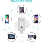 JUYUKEJI 32GB メモリースティック デュアルUSB フラッシュドライブ 3in1コネクタ付き Androidスマートフォン、PC