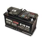 MOLL モル ベンツ Eクラス W211用 バッテリー本体 AGM 12V-95A
