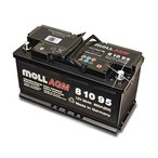 MOLL モル ベンツ Sクラス W220用 バッテリー本体 AGM 12V-95A