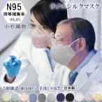 マスク N95 同等 日本製 高機能マスク 布マスク 立体 大人用 小杉織物 Itokala N95級ウィルス捕集率 天然と科学の力 ナノ シルクマスク