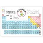 仮説社『元素の周期表ポストカード』