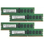 メモリー Adamanta 32GB (4x8GB) Memory Upgrade for SuperMicro GPU Blade SBI-7128RG-X DDR4 2133MHz PC4-17000 ECC Registered Chip 1Rx4 CL15 1.2V 輸入品
