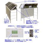 ES-S500 太陽光発電蓄電池システム。ベランダ・戸建向け ウィンサイドソーラー