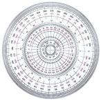 全円分度器 25cm C-25