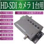 HD-SDIカメラ専用 SDカード記録型デジタルビデオレコーダ ITR-HD2000