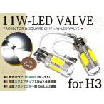 レガシィアウトバック BP H3 LEDバルブ フォグランプ 11W CREE