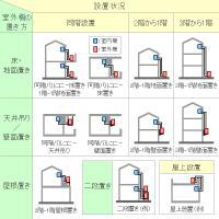 【在庫品】エアコンダイキン■S56NVRV-W■ホワイト「床置形VRシリーズ」ハウジングおもに18畳用(単相200V)|airmatsu|02
