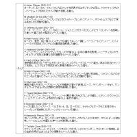 アートラボ ソングスオブネイチャー アルファベット リードディフューザーオイル 120ml アロマディフューザー 気化式 おしゃれ 水を使わない 香水 ルームフレグ|asobi|04