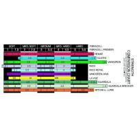 FIBRACELL ファイブラセル / Baritone Sax リード 1枚(synthetic redds バリトンサックスリード)