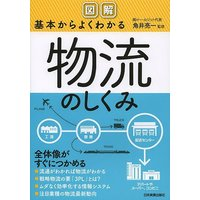 監修:角井亮一 出版社:日本実業出版社 発行年月:2014年02月