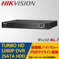 H.264、H.264 +およびデュアルストリームビデオ圧縮適応型アクセスでHD-TVI、IPC、A...