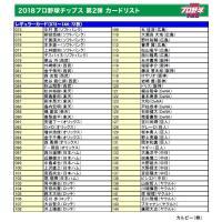 2018プロ野球チップス第2弾 に封入されている レギュラーカード72種72枚、 2016ドラフト1...