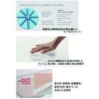 マインドインシンク キッチンマット Memory foam All Purpose mat 〜メモリーフォームオールパーパスマット〜 キッチンマット 低反発マット