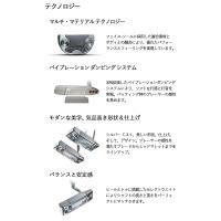 (左用・レフティ・カラーカスタム対応) スコッティキャメロン 18 セレクト ニューポート2 パター SELECT NEWPORT NPT2 日本正規品 2018 daiichigolf 02