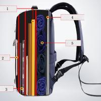 リュック メンズ リュックサック ビジネスリュック ビジネス バッグ マザーズ アウトドア PC ノートパソコン 大容量  防水 通学 通勤 旅行 出張 送料無料