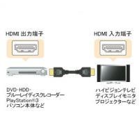 サンワサプライ ハイスピードHDMIケーブル 長さ:2m ブラック KM-HD20-20H