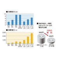 静岡製機 SA-5N Air Dryer 標準型 単相100V