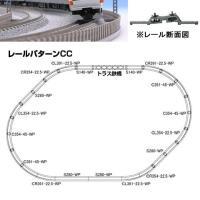 91013 トミックス TOMIX カントレール立体交差セット(レールパターンCC) Nゲージ  カ...