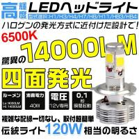新型COB高輝度LEDチップ 「照射効果と適応性は大幅アップ」  固定用ホルダー 「本体を動かせない...