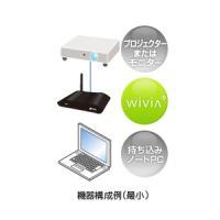 1.あっという間の簡単セットアップ プロジェクターやディスプレイなど表示機器とwiviaを接続し電源...