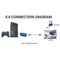 別売のHDMIケーブル一本でPlayStation2とテレビをHDMIケーブルで接続することができま...