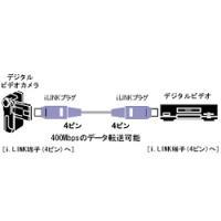 ビクター VICTOR i.Linkケーブル 4ピン-4ピン 1m 【VX-DV110E】 ※こちら...