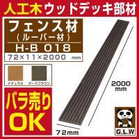 商品仕様 ◆サイズ:(約)72*11mm 長さ2000mm 重さ(約)2.2kg ◆材質:人工木材 ...