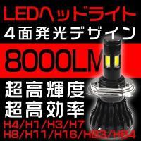 ■新型車照明COB光源  世界に名を馳せるチップ搭載 MAX8000LMの超高輝度でカーオーナーを魅...