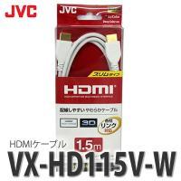 ●HDMI端子とHDMI端子をつなぐケーブルです。