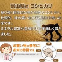 新米 30年産 富山県 コシヒカリ 2kg(白米/玄米)送料無料|igaho-ya|03