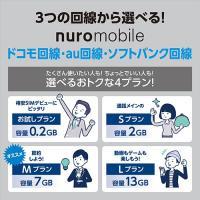 ソニーネットワークコミュニケーションズ nuroモバイル エントリーパッケージ [データ/ SMS/ 音声プラン 全てのお申し込みに対応] NURO ALL PKG2064 返品種別B