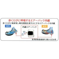 【Simon】シモン社製 スニーカー安全靴 軽技スペシャル JSAA B種認定 大きいサイズ KS702 ネイビー×ブルー