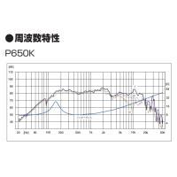 FOSTEX P650K 6.5cmフルレンジユニット(スピーカーユニット)(お取り寄せ)