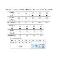 レフティ フォーティーン DJ-4 ウエッジ NSプロ モーダス3 シリーズ カスタムモデル|lockon|03