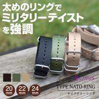 TYPE NATO RING