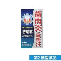 抗生物質 市販 歯茎の腫れ フロモックス