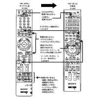対応機種 BDZ-EX200・BDZ-RS10・BDZ-RX30・BDZ-RX50・BDZ-RX10...
