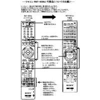 対応機種 BDZ-RS15・BDZ-RX35・BDZ-RX55・BDZ-RX105