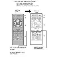 対応機種 BDP-S1200・BDP-S6200