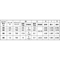 TRXタンパー(トラス小ねじ【700個】TRXタンパー(トラスコ  4 X 20 鉄(または標準)/ニッケル nejinetshop 02