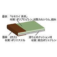 ロール畳 い草風 セキスイロール畳 900mm×4m へりつき  引き目タイプグリーン|okitatami|04
